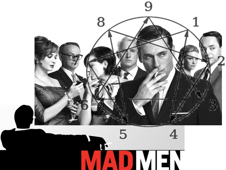 Mad Men Enneagram